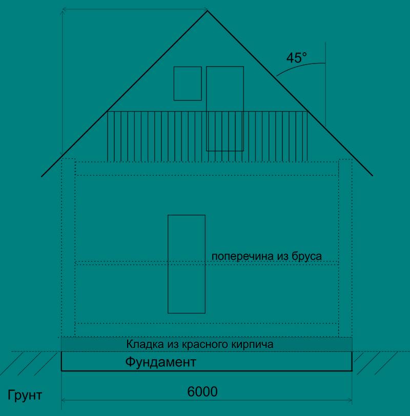 Дом-баня 6м*4.5м, 2-х скатная крыша. Дом в анфас